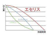 %e3%82%a8%e3%82%bb%e3%83%aa%e3%82%b9%e6%8c%81%e7%b6%9a